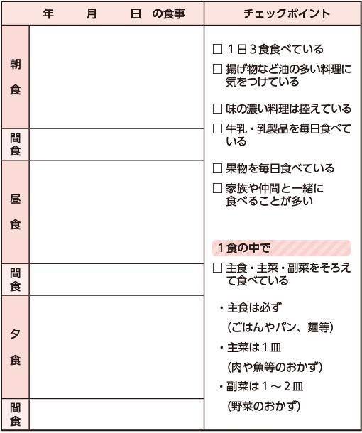 図表:チェックチェックシート